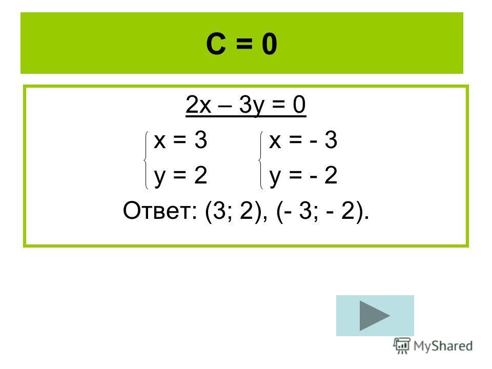 С = 0 2 х – 3 у = 0 х = 3 х = - 3 у = 2 у = - 2 Ответ: (3; 2), (- 3; - 2).