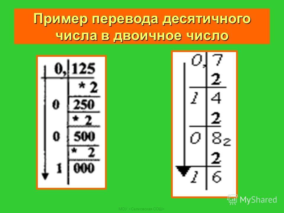 МОУ Пример перевода десятичного числа в двоичное число