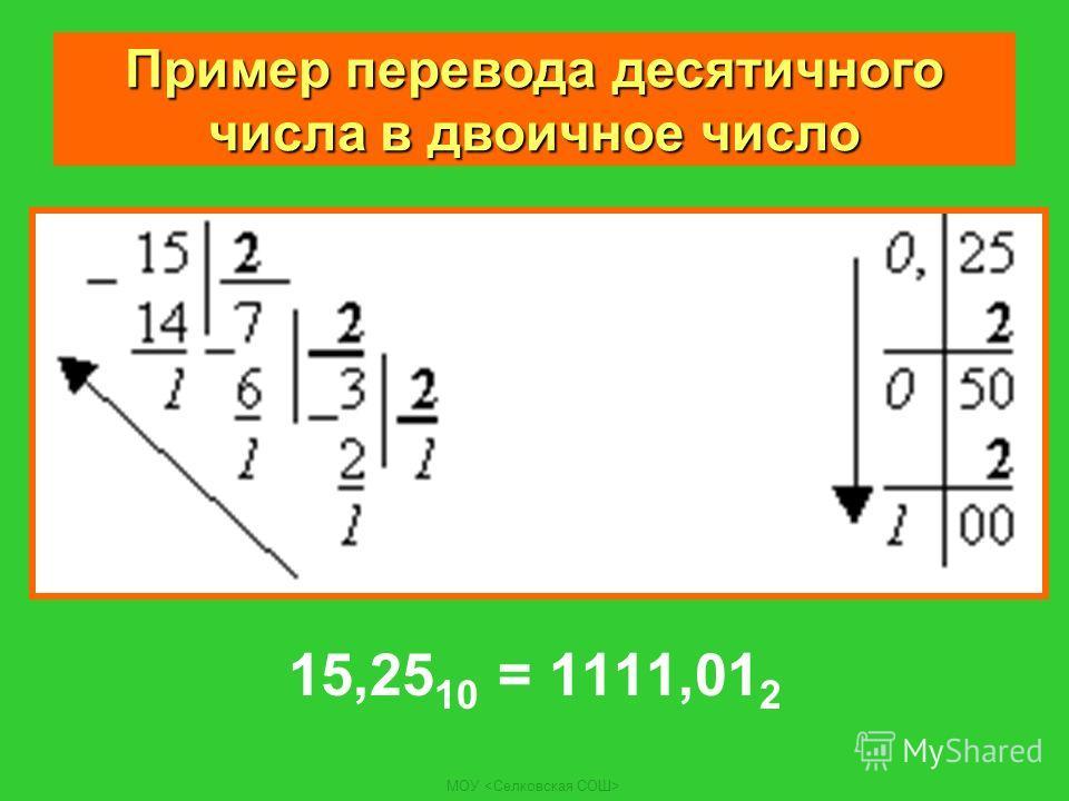 МОУ Пример перевода десятичного числа в двоичное число 15,25 10 = 1111,01 2
