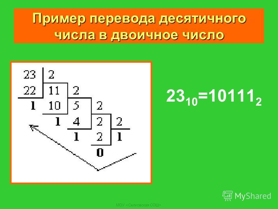 МОУ Пример перевода десятичного числа в двоичное число 23 10 =10111 2
