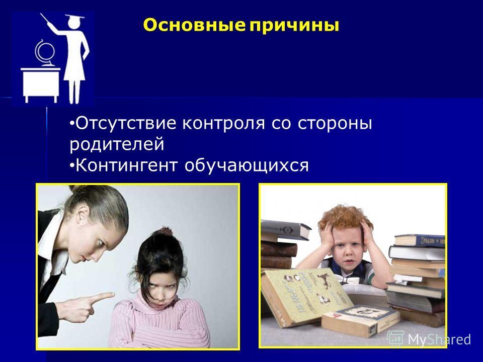 Основные причины Отсутствие контроля со стороны родителей Контингент обучающихся
