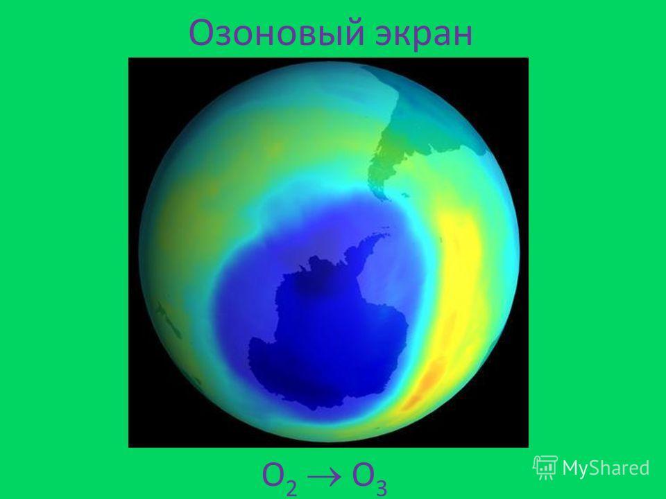 Озоновый экран О 2 О 3