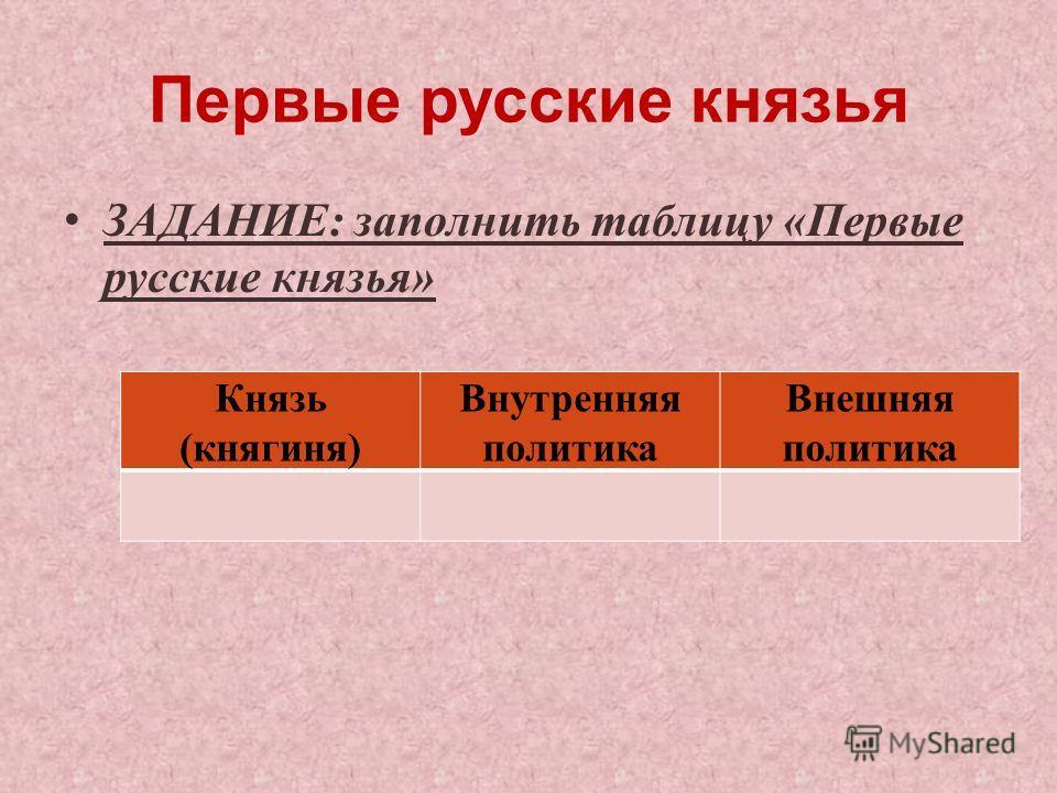 Первые русские князья ЗАДАНИЕ : заполнить таблицу « Первые русские князья » Князь ( княгиня ) Внутренняя политика Внешняя политика