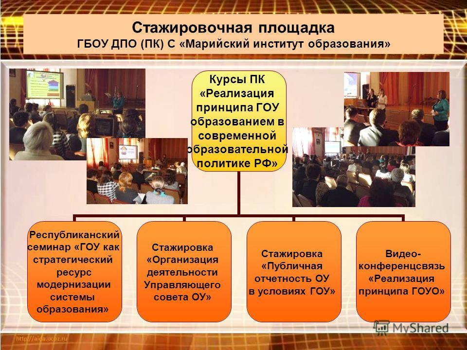 Стажировочная площадка ГБОУ ДПО (ПК) С «Марийский институт образования»