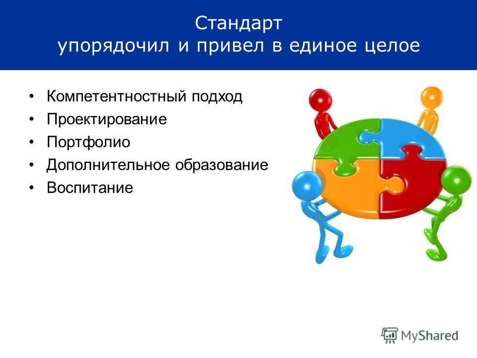 Стандарт упорядочил и привел в единое целое Компетентностный подход Проектирование Портфолио Дополнительное образование Воспитание