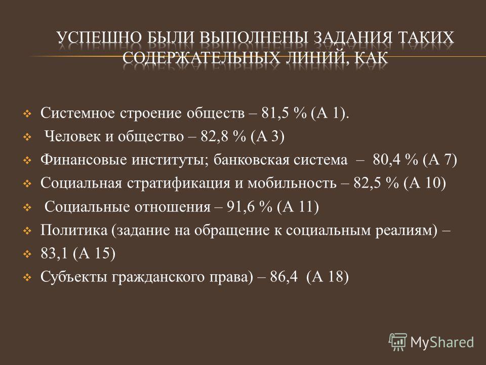 Системное строение обществ – 81,5 % (А 1). Человек и общество – 82,8 % (А 3) Финансовые институты; банковская система – 80,4 % (А 7) Социальная стратификация и мобильность – 82,5 % (А 10) Социальные отношения – 91,6 % (А 11) Политика (задание на обра