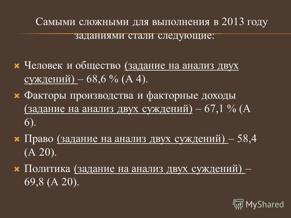 Самыми сложными для выполнения в 2013 году заданиями стали следующие: Человек и общество (задание на анализ двух суждений) – 68,6 % (А 4). Факторы производства и факторные доходы (задание на анализ двух суждений) – 67,1 % (А 6). Право (задание на ана