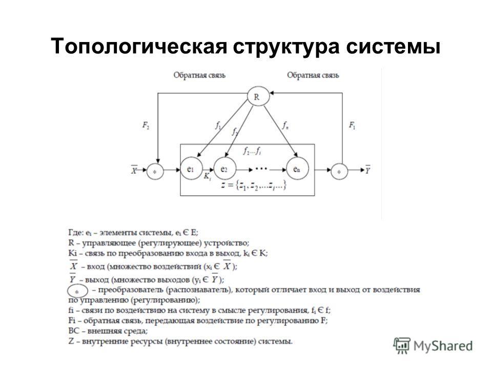Топологическая структура системы