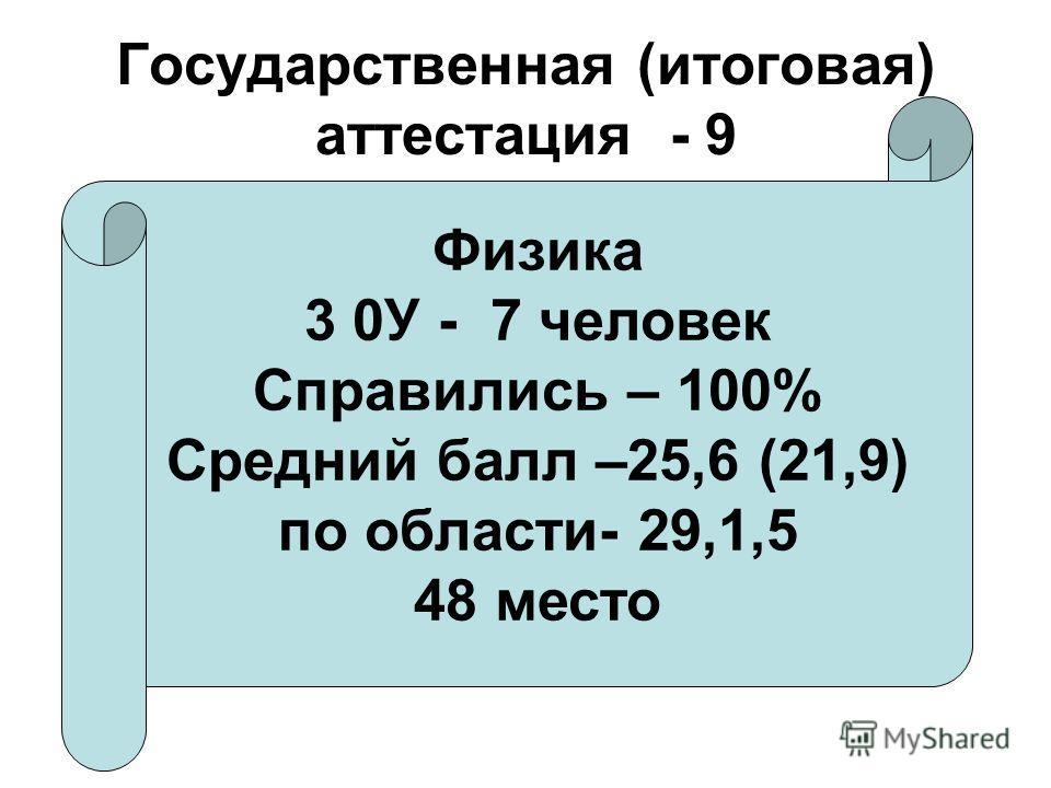 Государственная (итоговая) аттестация - 9 Физика 3 0У - 7 человек Справились – 100% Средний балл –25,6 (21,9) по области- 29,1,5 48 место