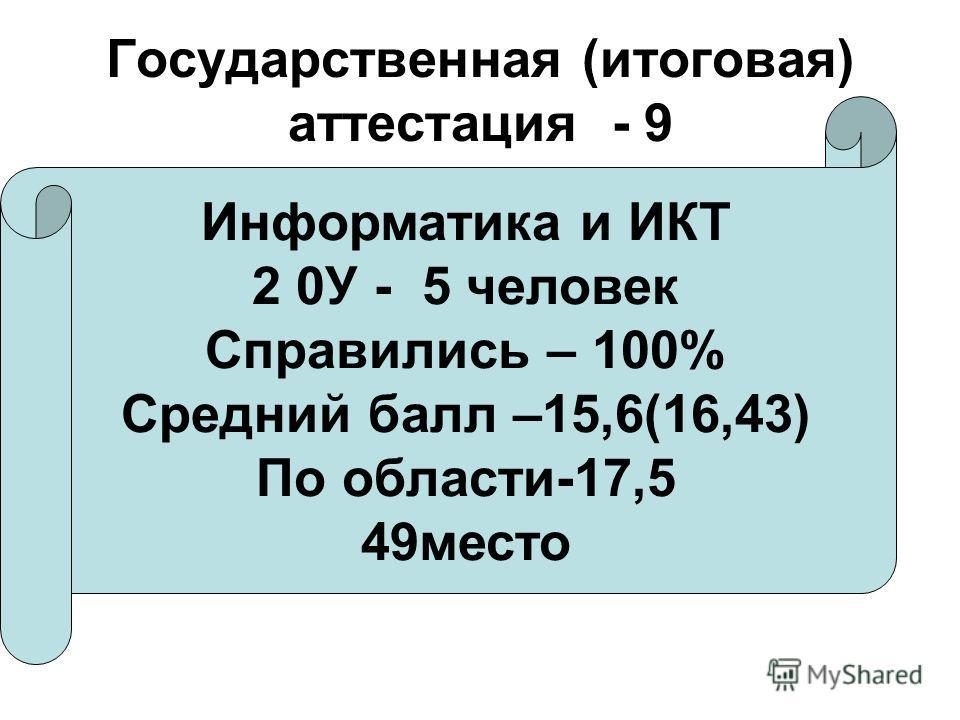 Государственная (итоговая) аттестация - 9 Информатика и ИКТ 2 0У - 5 человек Справились – 100% Средний балл –15,6(16,43) По области-17,5 49 место