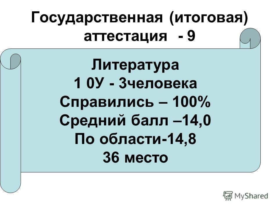 Государственная (итоговая) аттестация - 9 Литература 1 0У - 3 человека Справились – 100% Средний балл –14,0 По области-14,8 36 место