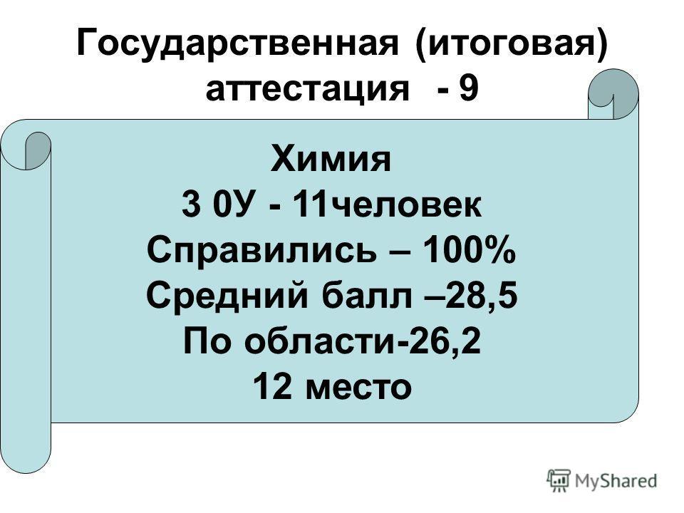 Государственная (итоговая) аттестация - 9 Химия 3 0У - 11 человек Справились – 100% Средний балл –28,5 По области-26,2 12 место