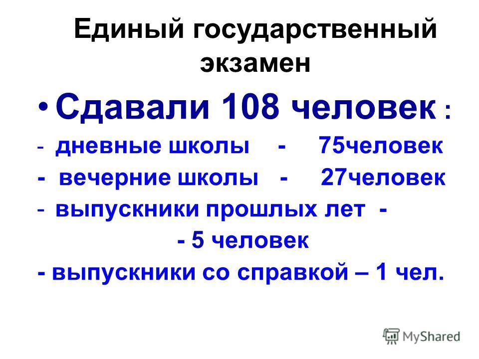 Единый государственный экзамен Сдавали 108 человек : - дневные школы - 75 человек - вечерние школы - 27 человек -выпускники прошлых лет - - 5 человек - выпускники со справкой – 1 чел.