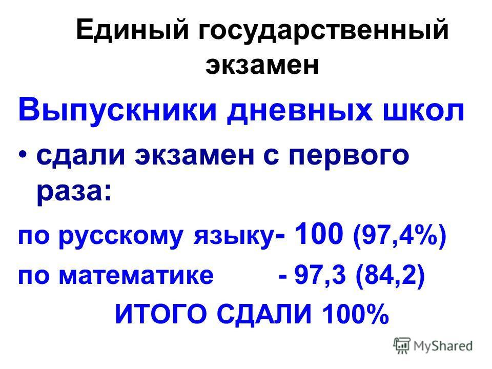 Единый государственный экзамен Выпускники дневных школ сдали экзамен с первого раза: по русскому языку - 100 (97,4%) по математике - 97,3 (84,2) ИТОГО СДАЛИ 100%