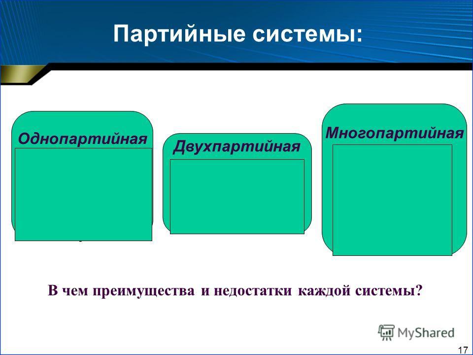 Политическая система – это совокупность партий (правящих и оппозиционных), принимающих участие в борьбе за власть и её осуществление.