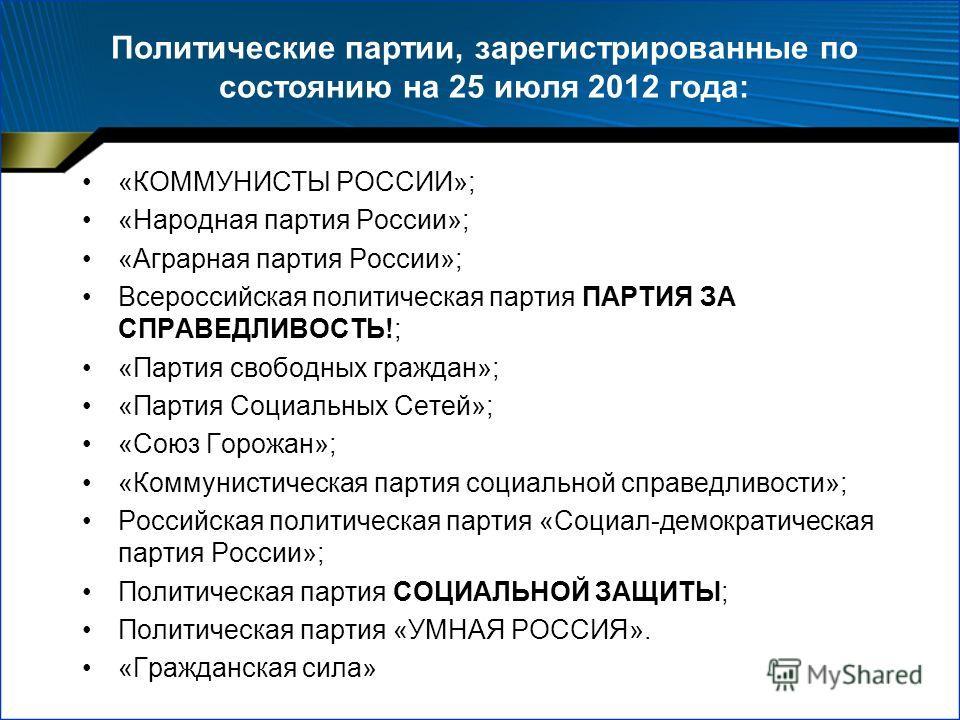 Политические партии, зарегистрированные по состоянию на 25 июля 2012 года: «ЕДИНАЯ РОССИЯ»; «КОММУНИСТИЧЕСКАЯ ПАРТИЯ РОССИЙСКОЙ ФЕДЕРАЦИИ»; «Либерально-демократическая партия России»; «ПАТРИОТЫ РОССИИ»; «ПРАВОЕ ДЕЛО»; «СПРАВЕДЛИВАЯ РОССИЯ»; «ЯБЛОКО»;