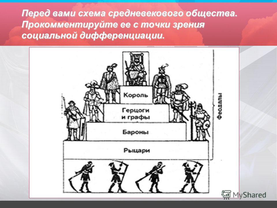Перед вами схема средневекового общества. Прокомментируйте ее с точки зрения социальной дифференциации.