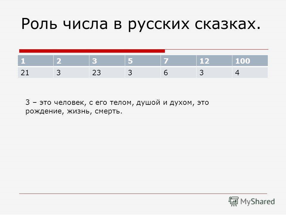 Роль числа в русских сказках. 1235712100 213233634 3 – это человек, с его телом, душой и духом, это рождение, жизнь, смерть.