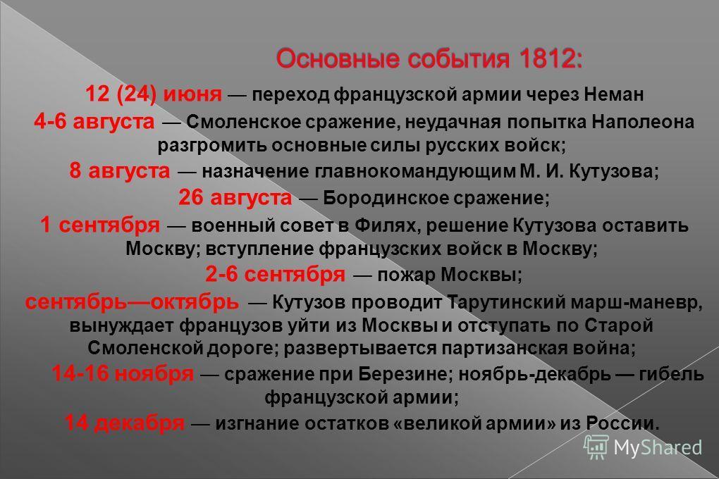 12 (24) июня переход французской армии через Неман 4-6 августа Смоленское сражение, неудачная попытка Наполеона разгромить основные силы русских войск; 8 августа назначение главнокомандующим М. И. Кутузова; 26 августа Бородинское сражение; 1 сентября