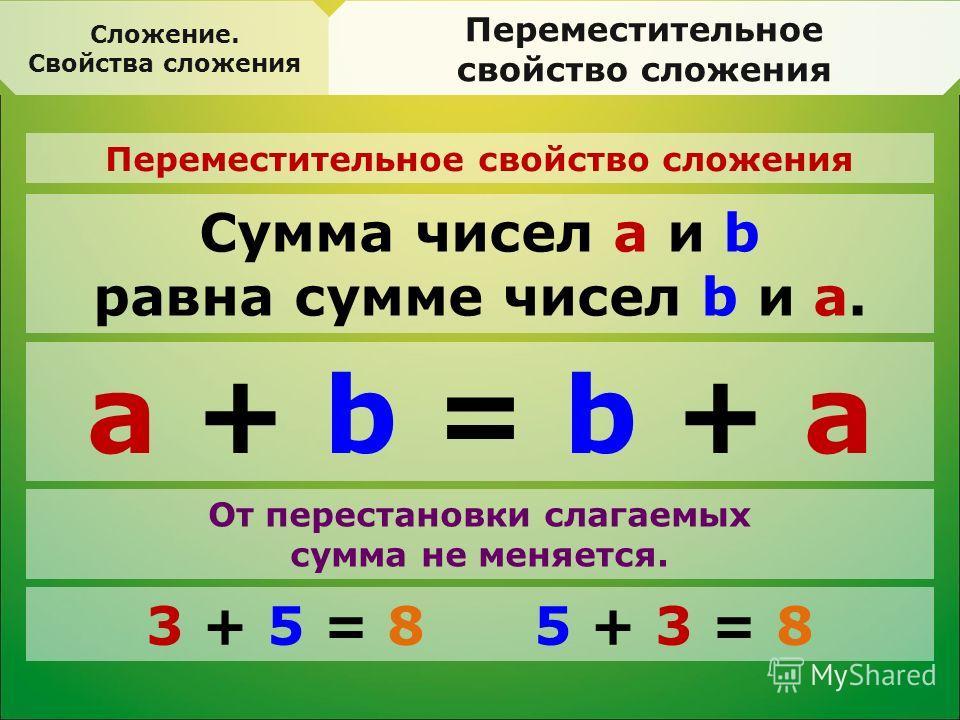 Сумма чисел a и b равна сумме чисел b и a. Сложение. Свойства сложения Переместительное свойство сложения a + b = b + a Переместительное свойство сложения От перестановки слагаемых сумма не меняется. 3 + 5 = 8 5 + 3 = 8