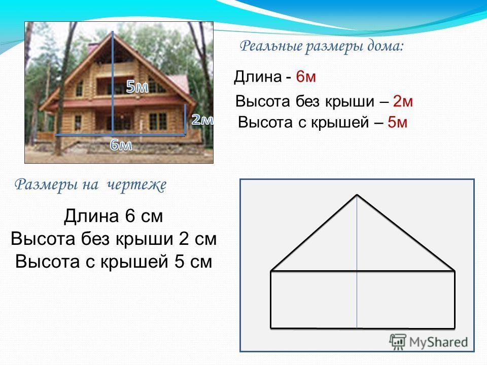 Реальные размеры дома: Размеры на чертеже Длина - 6 м Высота без крыши – 2 м Высота с крышей – 5 м Длина 6 см Высота без крыши 2 см Высота с крышей 5 см