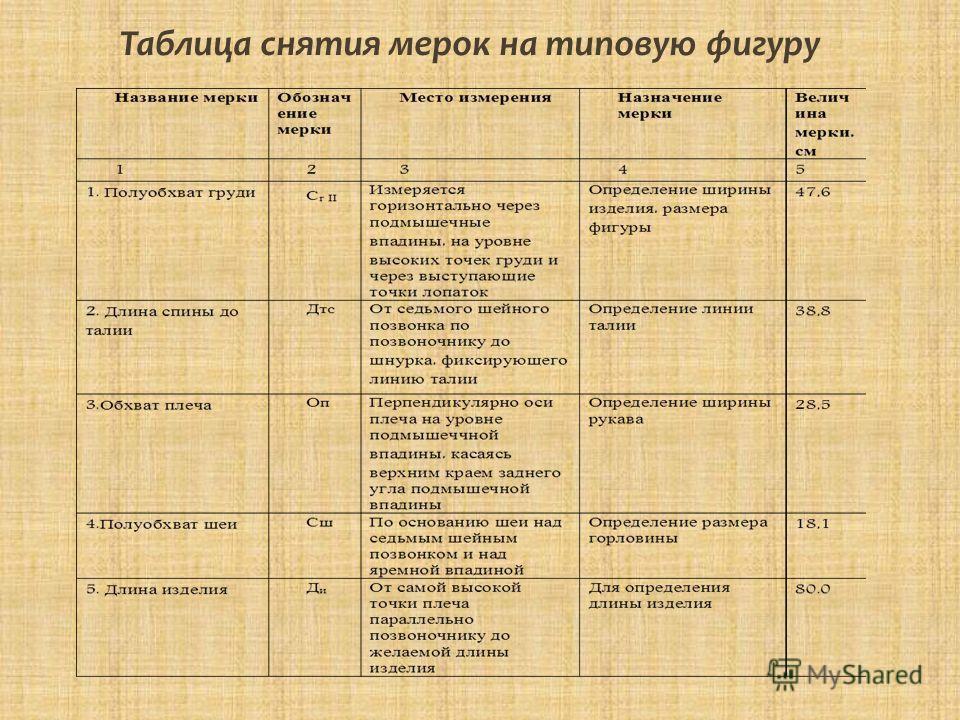 Таблица снятия мерок на типовую фигуру