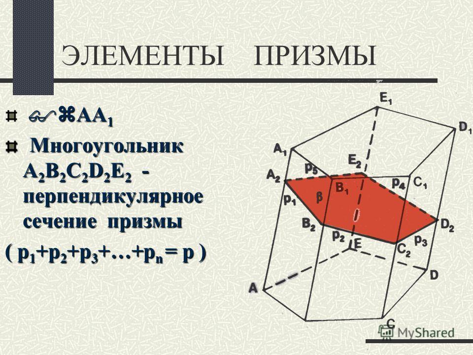 ЭЛЕМЕНТЫ ПРИЗМЫ AA 1 AA 1 Многоугольник A 2 B 2 C 2 D 2 E 2 - перпендикулярное сечение призмы Многоугольник A 2 B 2 C 2 D 2 E 2 - перпендикулярное сечение призмы ( р 1 +р 2 +р 3 +…+р n = р) ( р 1 +р 2 +р 3 +…+р n = р )