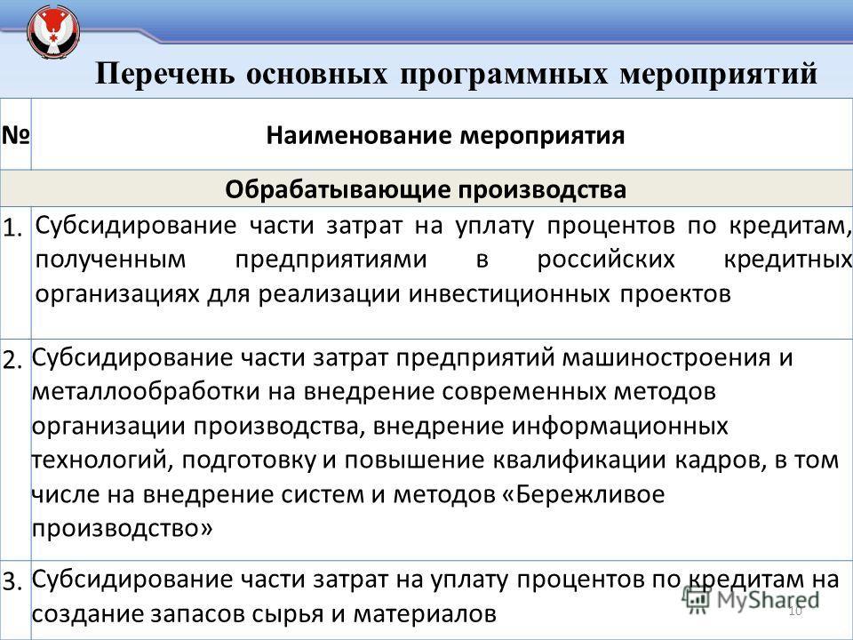 Перечень основных программных мероприятий Наименование мероприятия Обрабатывающие производства 1. Субсидирование части затрат на уплату процентов по кредитам, полученным предприятиями в российских кредитных организациях для реализации инвестиционных