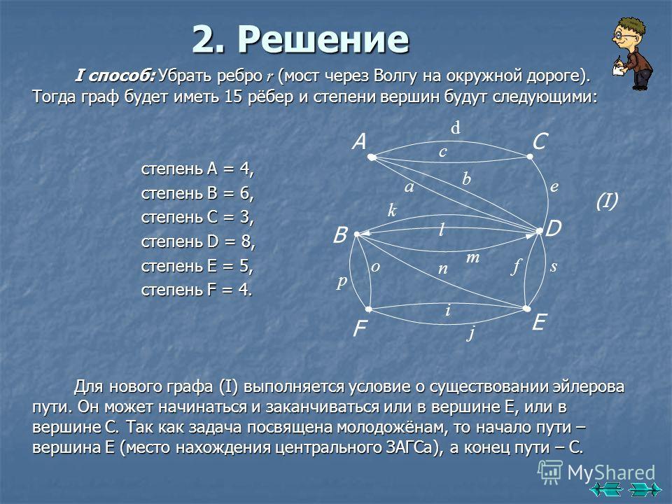 2. Решение I способ: Убрать ребро r (мост через Волгу на окружной дороге). Тогда граф будет иметь 15 рёбер и степени вершин будут следующими: степень А = 4, степень В = 6, степень С = 3, степень D = 8, степень Е = 5, степень F = 4. Для нового графа (