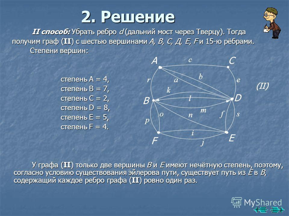 2. Решение II способ: Убрать ребро d (дальний мост через Тверцу). Тогда получим граф (II) с шестью вершинами А, В, С, Д, Е, F и 15-ю рёбрами. получим граф (II) с шестью вершинами А, В, С, Д, Е, F и 15-ю рёбрами. Степени вершин: Степени вершин: степен