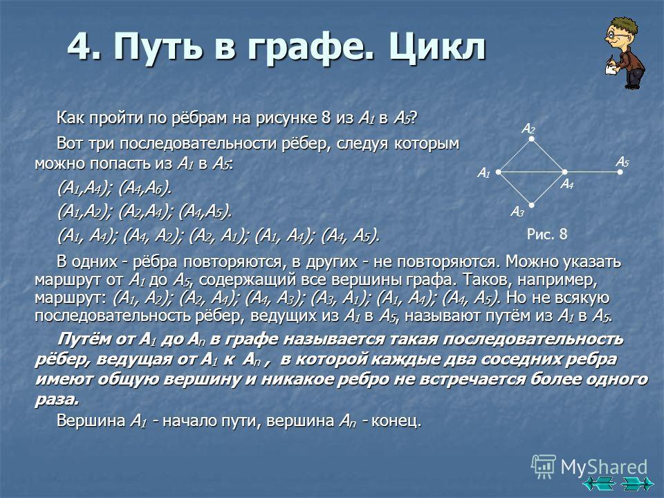 4. Путь в графе. Цикл Как пройти по рёбрам на рисунке 8 из А 1 в А 5 ? Вот три последовательности рёбер, следуя которым можно попасть из А 1 в А 5 : (А 1,А 4 ); (A 4,A 6 ). (А 1,А 2 ); (А 2,А 4 ); (А 4,А 5 ). (А 1, А 4 ); (А 4, А 2 ); (А 2, А 1 ); (А