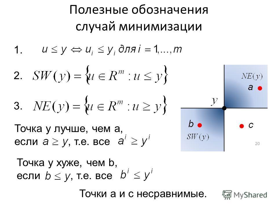 Полезные обозначения случай минимизации 1. 2. 3. 20 Точка y лучше, чем a, если, т.е. все Точка y хуже, чем b, если, т.е. все Точки a и c несравнимые.