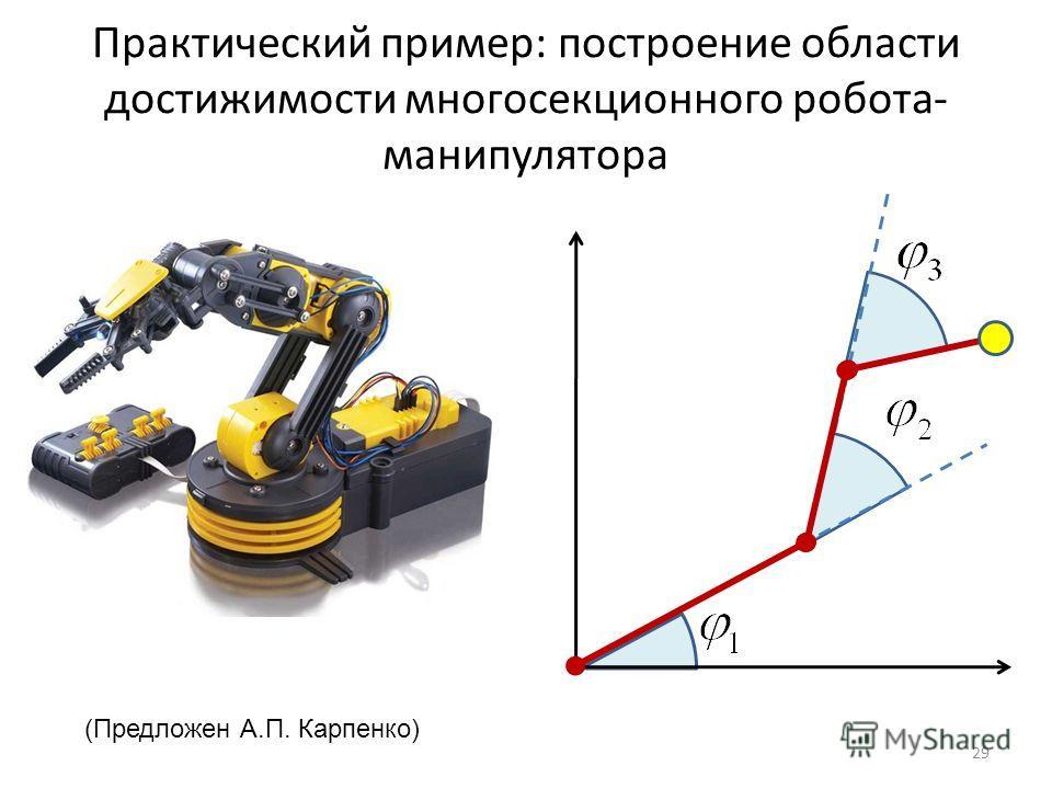 Практический пример: построение области достижимости многосекционного робота- манипулятора (Предложен А.П. Карпенко) 29