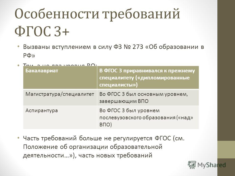 Особенности требований ФГОС 3+ Вызваны вступлением в силу ФЗ 273 «Об образовании в РФ» Три, а не два уровня ВО: Часть требований больше не регулируется ФГОС (см. Положение об организации образовательной деятельности…»), часть новых требований Бакалав