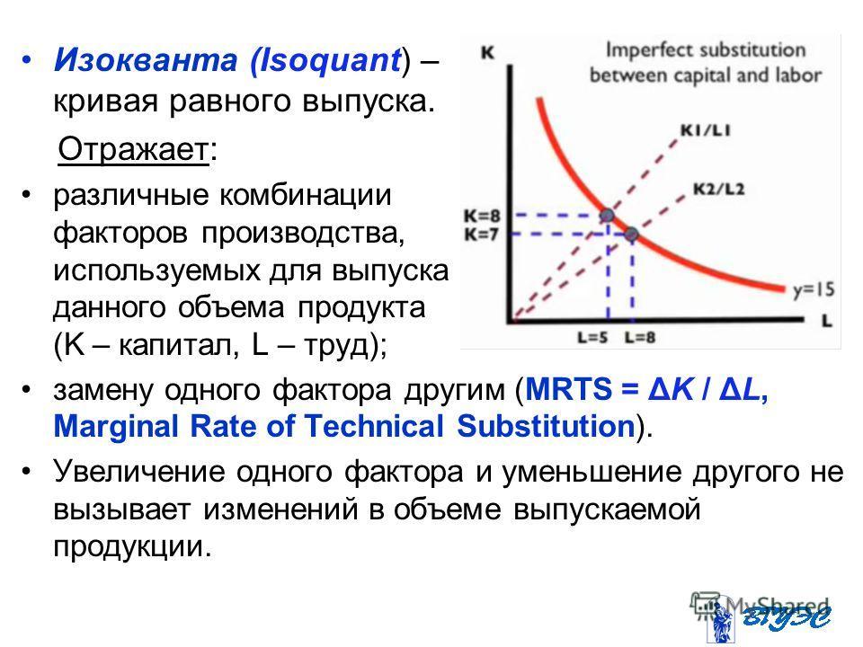 Изокванта (Isoquant) – кривая равного выпуска. Отражает: различные комбинации факторов производства, используемых для выпуска данного объема продукта (K – капитал, L – труд); замену одного фактора другим (MRTS = ΔK / ΔL, Marginal Rate of Technical Su