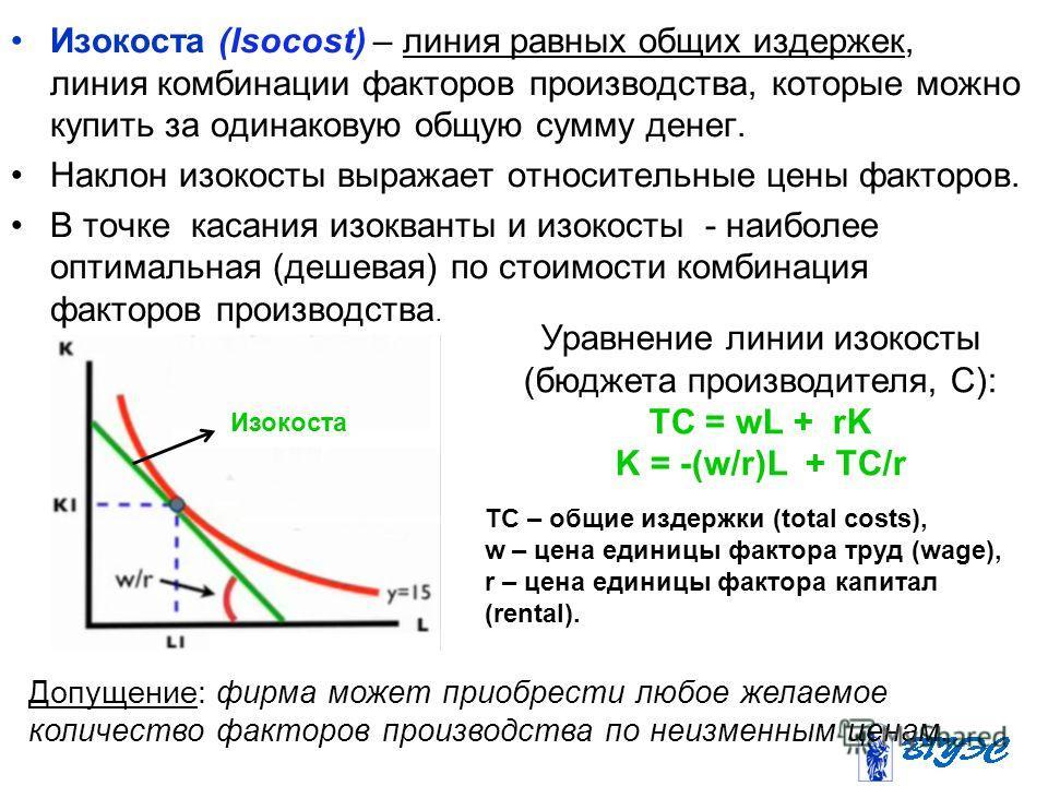 Изокоста (Isocost) – линия равных общих издержек, линия комбинации факторов производства, которые можно купить за одинаковую общую сумму денег. Наклон изокосты выражает относительные цены факторов. В точке касания изокванты и изокосты - наиболее опти