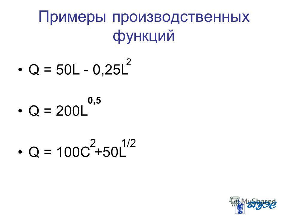 Примеры производственных функций Q = 50L - 0,25L Q = 200L Q = 100C +50L 2 0,5 2 1/2
