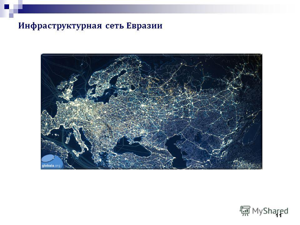 Инфраструктурная сеть Евразии 11