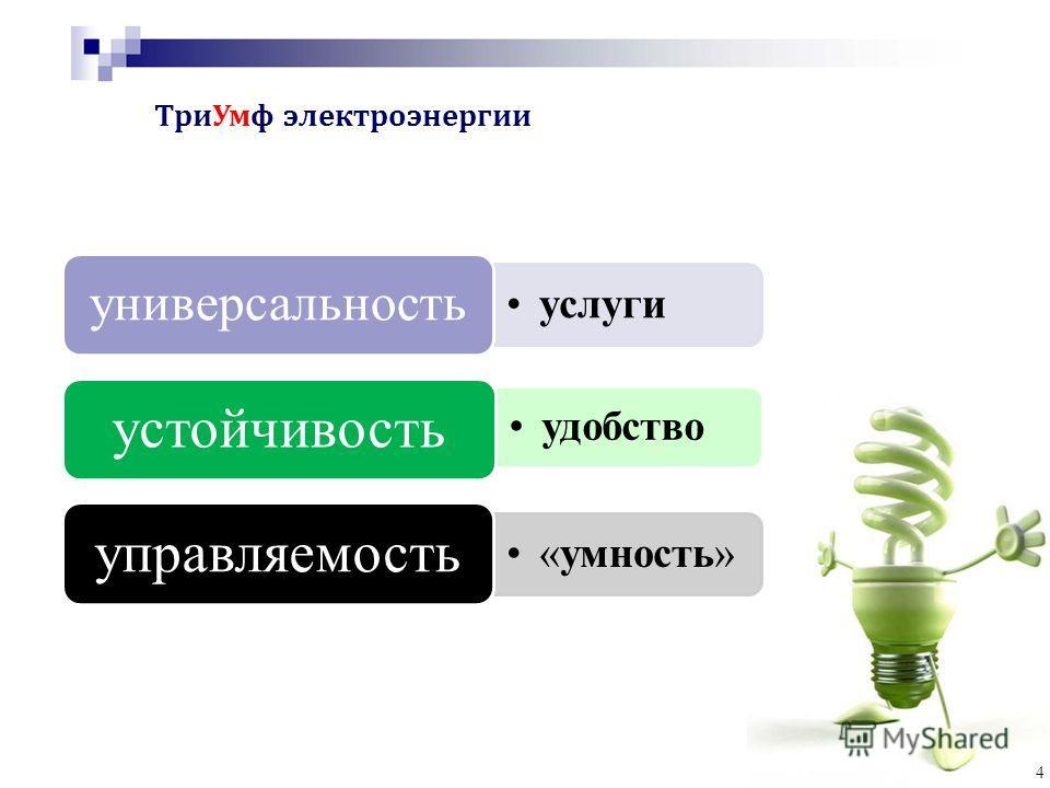 Три Умф электроэнергии услуги универсальность удобство устойчивость «умность» управляемость 4