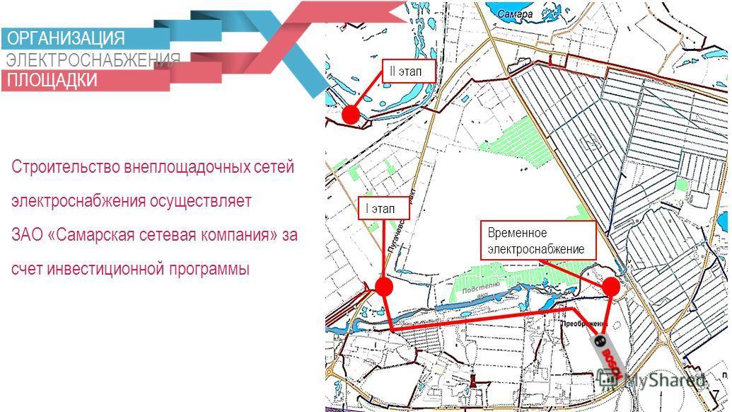 I этап II этап Временное электроснабжение Подстепно вка ОРГАНИЗАЦИЯ ЭЛЕКТРОСНАБЖЕНИЯ ПЛОЩАДКИ Строительство внеплощадочных сетей электроснабжения осуществляет ЗАО «Самарская сетевая компания» за счет инвестиционной программы 7