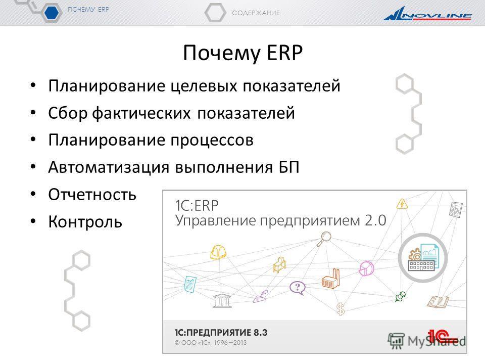 СОДЕРЖАНИЕ ПОЧЕМУ ERP Почему ERP Планирование целевых показателей Сбор фактических показателей Планирование процессов Автоматизация выполнения БП Отчетность Контроль