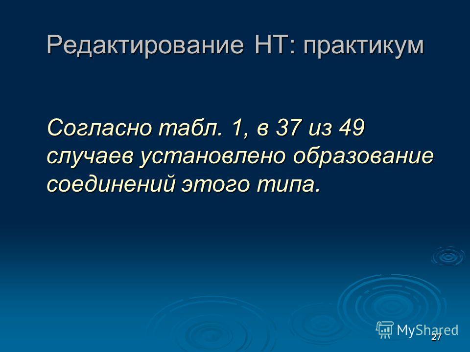 Редактирование НТ: практикум Согласно табл. 1, в 37 из 49 случаев установлено образование соединений этого типа. 27