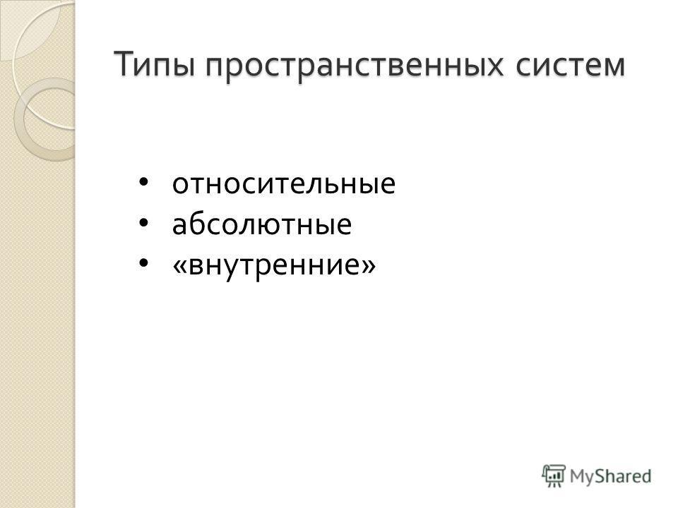 Типы пространственных систем относительные абсолютные «внутренние»
