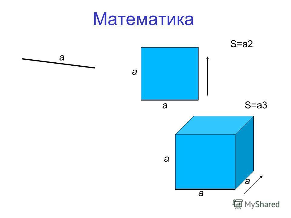 Математика a a a S=a3 a a a S=a2