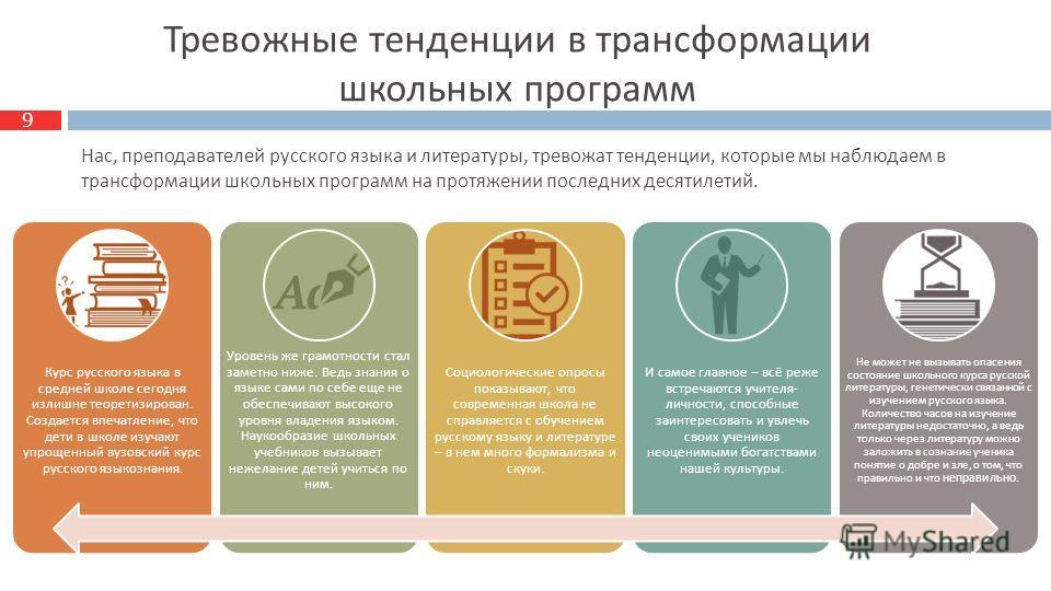 9 Тревожные тенденции в трансформации школьных программ Нас, преподавателей русского языка и литературы, тревожат тенденции, которые мы наблюдаем в трансформации школьных программ на протяжении последних десятилетий. Курс русского языка в средней шко