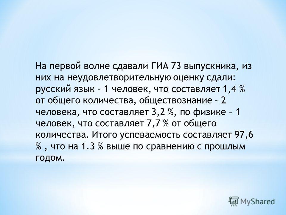 На первой волне сдавали ГИА 73 выпускника, из них на неудовлетворительную оценку сдали: русский язык – 1 человек, что составляет 1,4 % от общего количества, обществознание – 2 человека, что составляет 3,2 %, по физике – 1 человек, что составляет 7,7