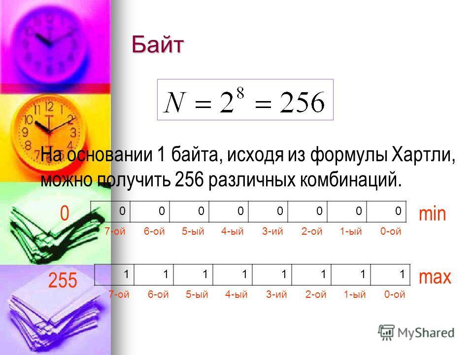 Байт Группа из 8 бит называется байтом (byte – binary term – двоичный элемент) 7-ой 6-ой 5-ый 4-ый 3-ий 2-ой 1-ый 0-ой 11101000 7-ой 6-ой 5-ый 4-ый 3-ий 2-ой 1-ый 0-ой Байт – основная единица измерения информации, занесенная в систему СИ