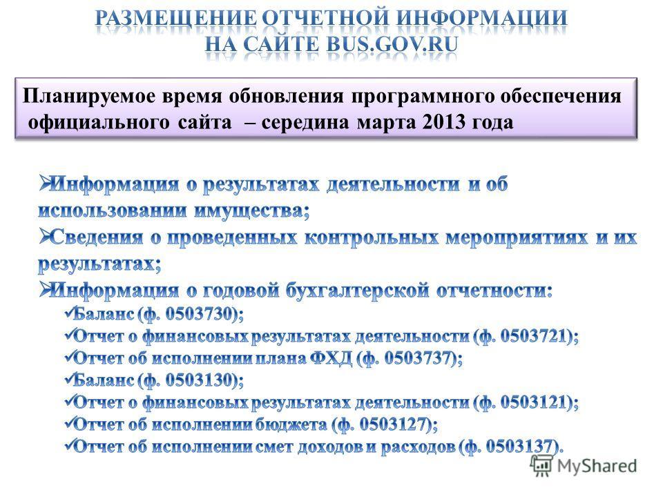 Планируемое время обновления программного обеспечения официального сайта – середина марта 2013 года Планируемое время обновления программного обеспечения официального сайта – середина марта 2013 года