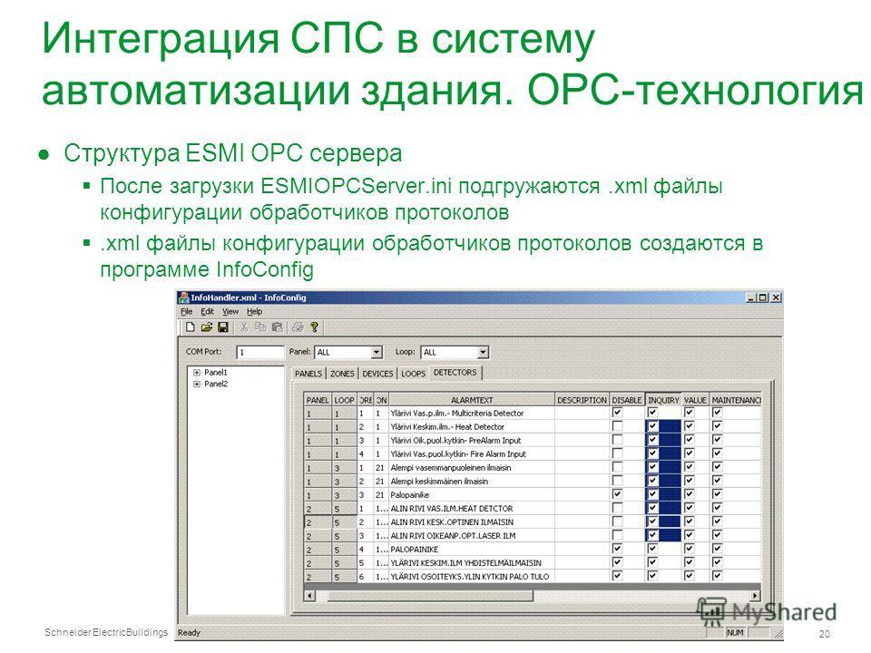 Schneider Electric 20 Buildings Интеграция СПС в систему автоматизации здания. OPC-технология Структура ESMI OPC сервера После загрузки ESMIOPCServer.ini подгружаются.xml файлы конфигурации обработчиков протоколов.xml файлы конфигурации обработчиков