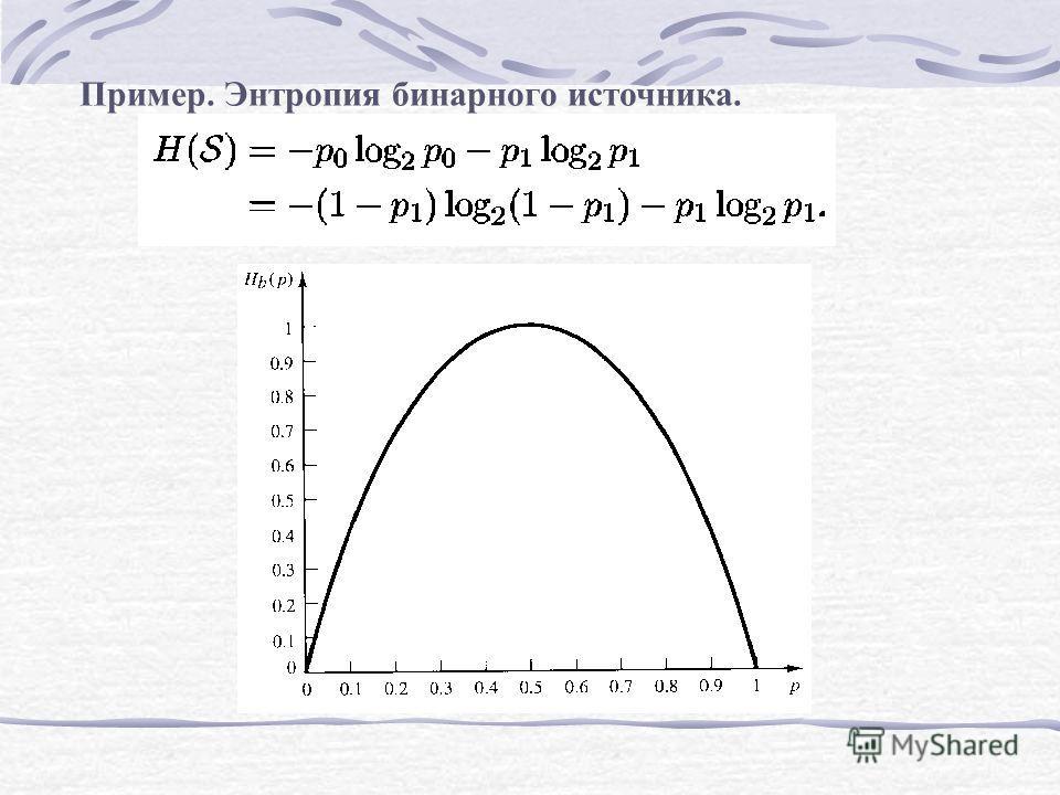 Пример. Энтропия бинарного источника.